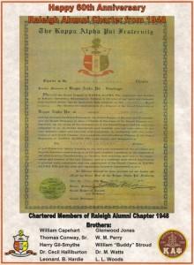 Raleigh Alumni Charter
